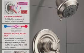 Universal Shower Faucet Handles Shower B Amazing Delta Shower Valve Delta R Unbxhf Multichoice