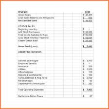 Profit And Loss Statement Excel Template Small Business Profit And Loss Statement Template Template