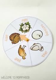 thanksgiving activities turkey cycle printables and