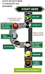 search road map your roadmap to a career in energy
