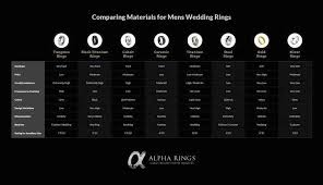 wedding band types types of mens wedding bands evgplc