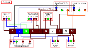 y plan wiring diagram y wiring diagrams collection