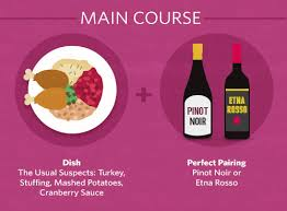 host thanksgiving like a food and wine pairings to