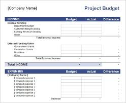 grant budget example hitecauto us