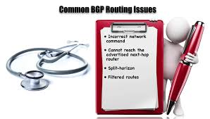 cisco router troubleshooting commands pdf images free