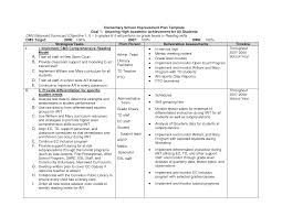How To Write A Sales Resume Doc 585553 How To Write A Sales Plan Template U2013 Sales Plan