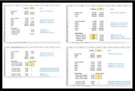 Sensitivity Analysis Excel Template Sensitivity Scenario Analysis Excel Template Eloquens