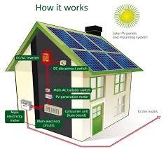 solar pv u0026 wind turbines pride in our work