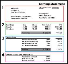 decoding your pay stub get schooled