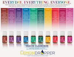 tracieclaiborne com essential oils