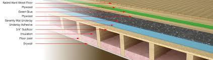 attractive floor layers laying a concrete floor diy diy