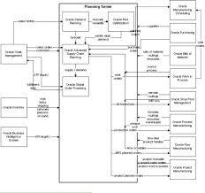 setup steps ascp documents