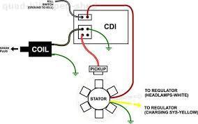 wiring diagram motorcycle kill switch wiring diagram quad bike