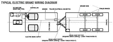 electric brake controller wiring trailer brake controller wiring