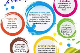 reading islam about islam