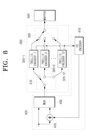 Trellis Encoder Patente Us20110267209 Trellis Encoder And Trellis Encoding