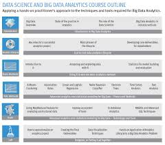 data scientist resume want to become a data scientist emc can you in 5 days