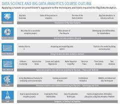 Hadoop Big Data Resume Bi Archives Dell Emc Big Data