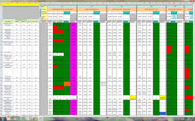 Project Tracking Spreadsheet Outlet Effective Defect Quality Management