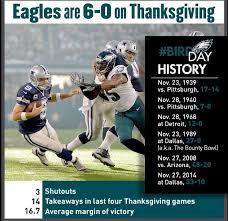 happy thanksgiving eagles fans birdday philadelphia eagles