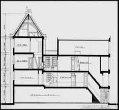 floor plan of the secret annex anne frank secret annex floor plan city story pinterest