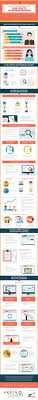 How To Job Resume by 460 Best Career Infographics Images On Pinterest Infographics