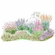 How To Plant A Garden In Your Backyard Garden Plans