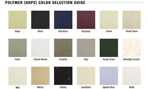 revell model paint color chart popular flooring