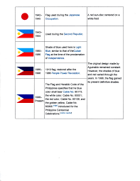 Flag Law Flags Of The Philippines Lemuria
