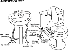 How To Install Bidet Spray How To Install Your Luxe Bidet