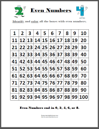 learning ideas grades k 8 odd and even numbers poster freebies