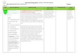 how soils are formed by slittlechild92 teaching resources tes