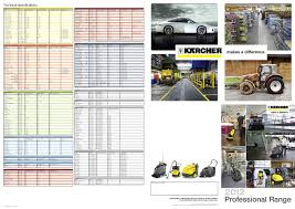 karcher 2012 range by cim online ltd issuu