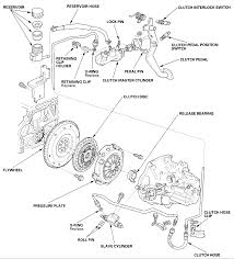 2005 Honda Cr V Engine Diagram Honda A Loud Squeaking Noise Comming From The Clutch Peddle I Sits