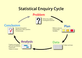 pedagogy learn and teach statistics and operations research