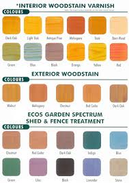 advice wood stain colours voc free non toxic paints from