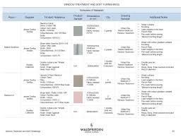 Online Interior Design Degree Programs by Interior Design Project The Design Ecademy Reviews