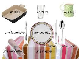 vocabulaire en cuisine français a 2 1