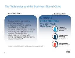 s016826 cloud storage nola v1710d