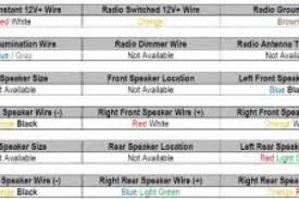vw golf mk6 radio wiring diagram wiring diagram