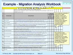 Data Center Inventory Spreadsheet by Application Server Migration Presentation