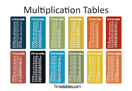 11 Multiplication Table Multiplication Tables With Times Tables Games