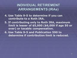 Irs Publication 590 Life Expectancy Table Liberty Tax Service Online Basic Income Tax Course Lesson 9 Ppt