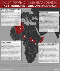 Mali Map Africa by African Terrorist Groups Infographic Abc News