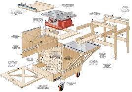 table saw station plans a mobile base fold up wings plus infeed and outfeed support this