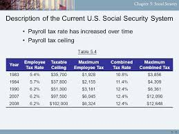social security time table chapter 5 social security chapter 5 social security copyright