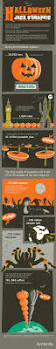 halloween contacts usa 80 best halloween infographics images on pinterest infographics