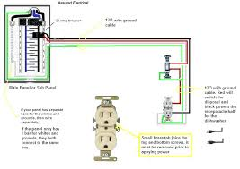 gfci distance from sink gfci outlet distance from kitchen sink graphic electrical outlet