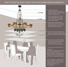 Dining Room Light Height by How To Find The Right Hanging Height For Your Chandelier