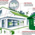 energy efficient home design tips building home garden energy efficient design tips your house plans
